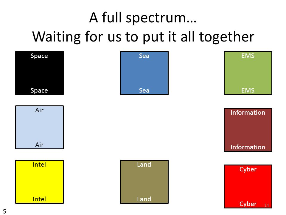 A full spectrum… Waiting for us to put it all together