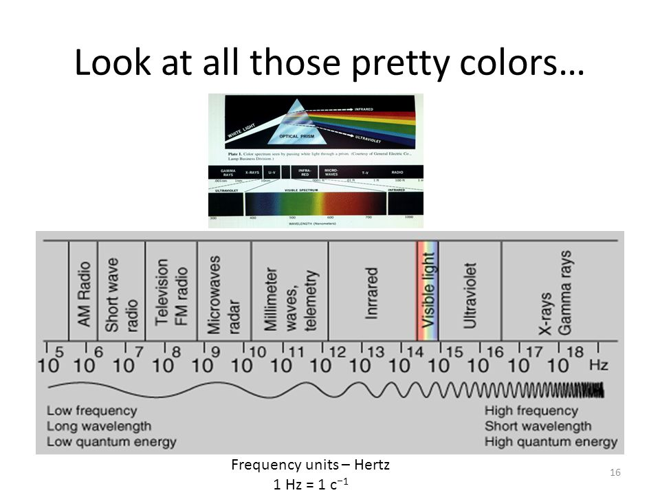 Look at all those pretty colors…