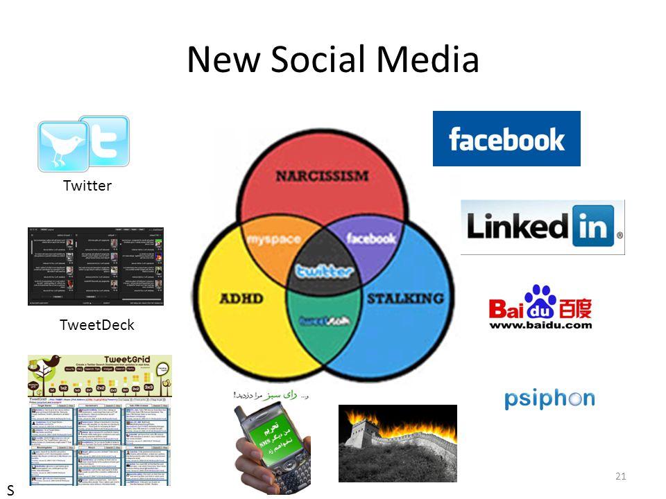 New Social Media Twitter TweetDeck S