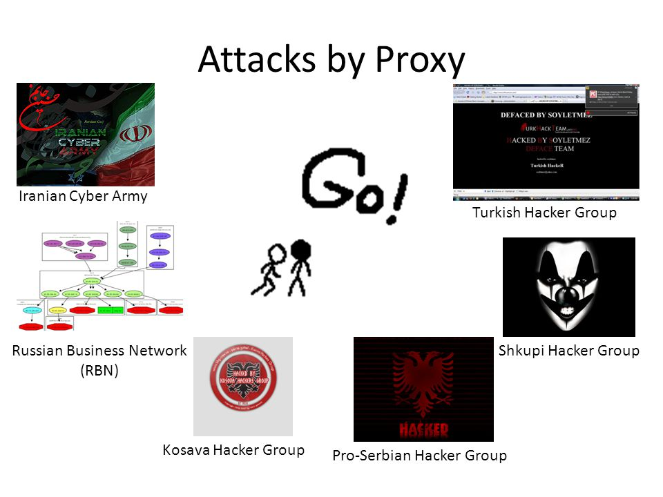 Attacks by Proxy Iranian Cyber Army Turkish Hacker Group