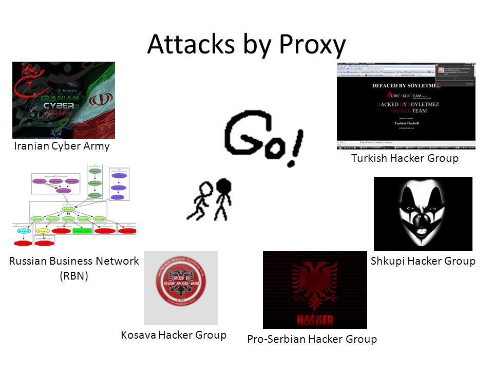 Attacks by Proxy Iranian Cyber Army Turkish Hacker Group