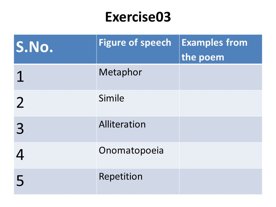 S.No. 1 2 3 4 5 Exercise03 Figure of speech Examples from the poem