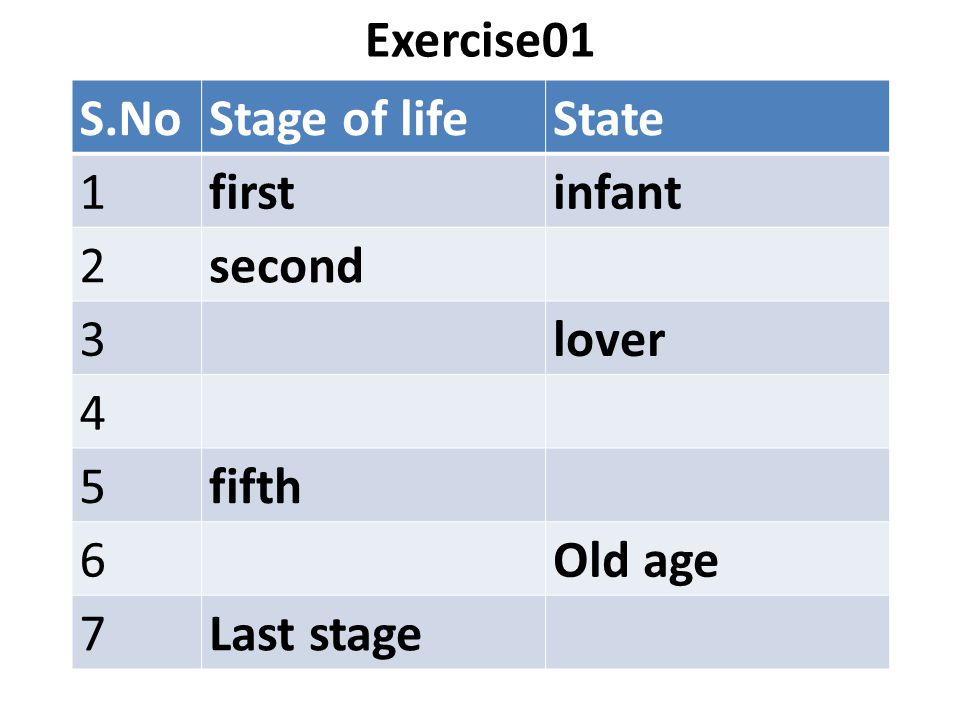Exercise01 S.No. Stage of life. State. 1. first. infant. 2. second. 3. lover. 4. 5. fifth.