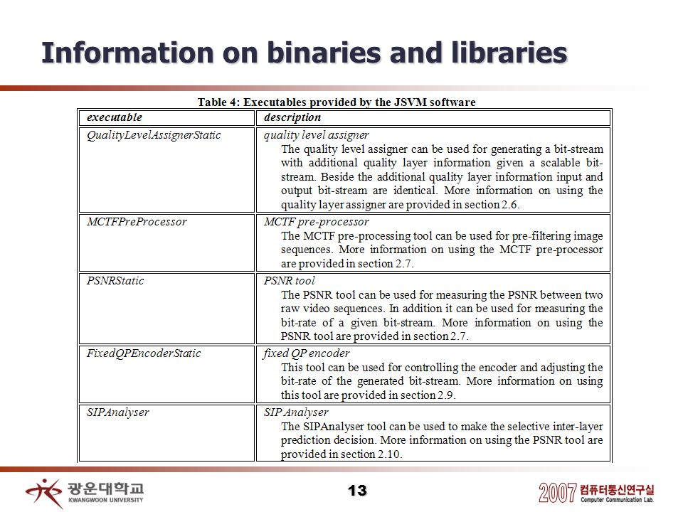 Information on binaries and libraries