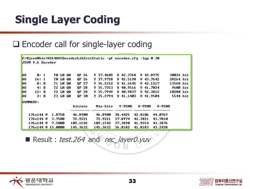 Single Layer Coding Encoder call for single-layer coding