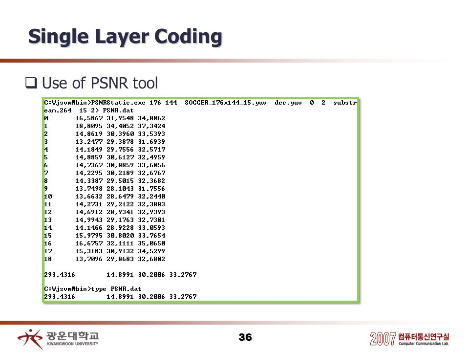 Single Layer Coding Use of PSNR tool