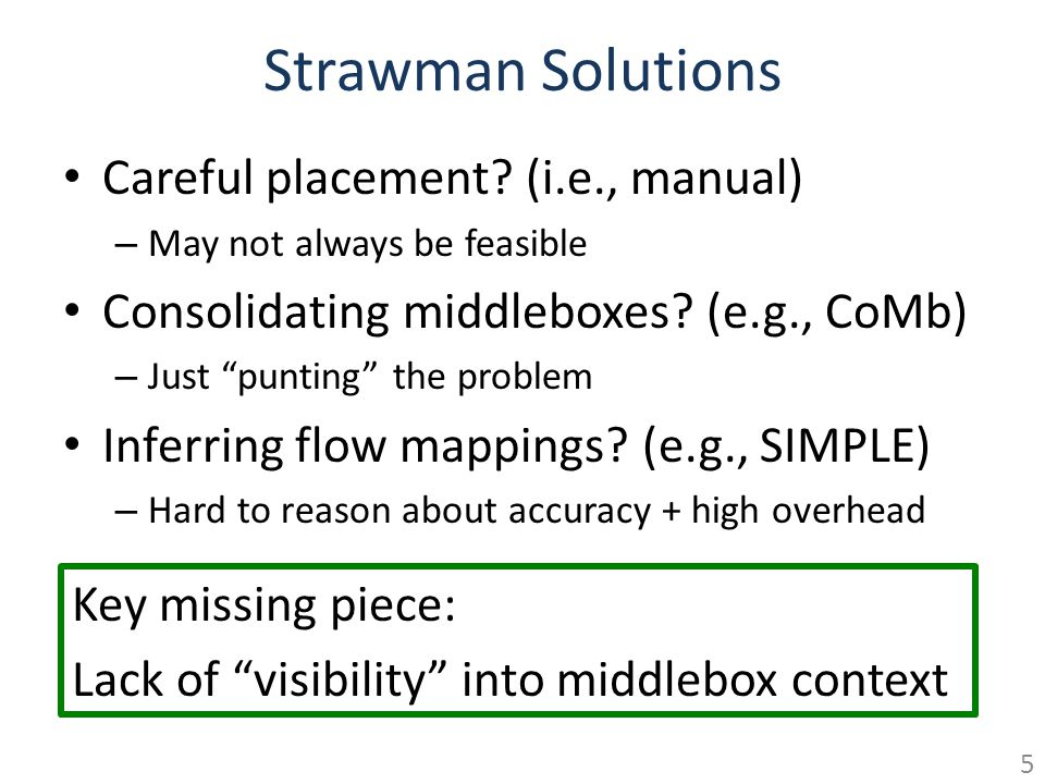 Strawman Solutions Careful placement (i.e., manual)
