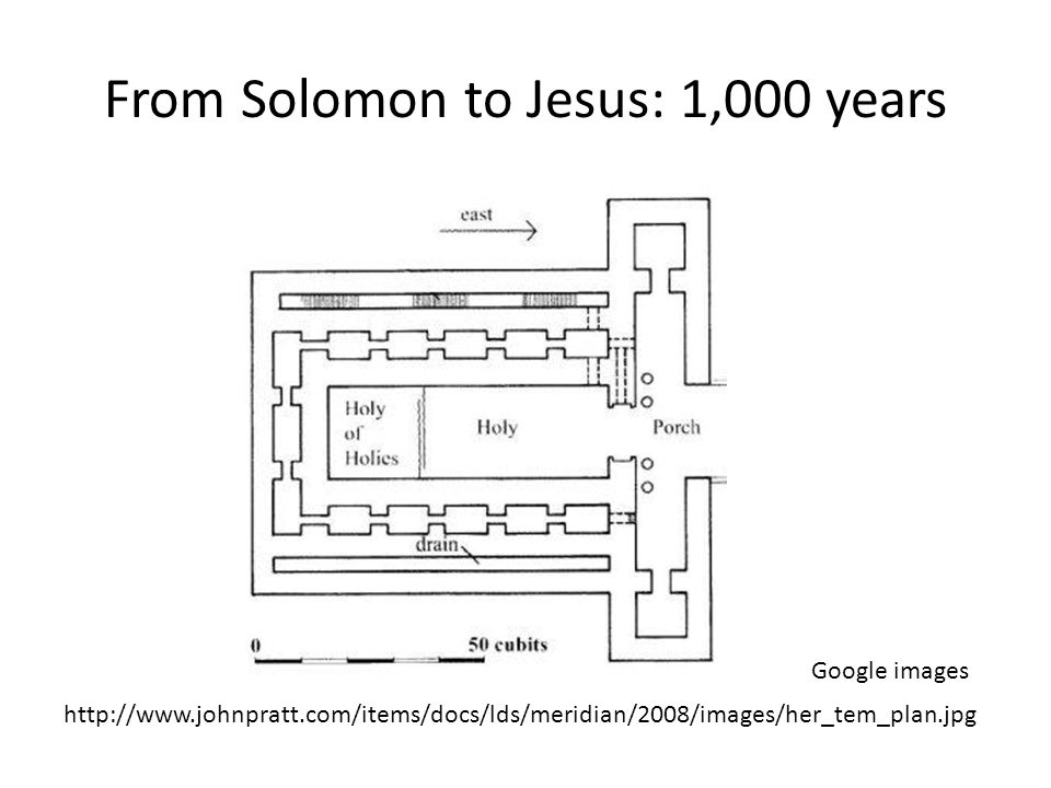 From Solomon to Jesus: 1,000 years
