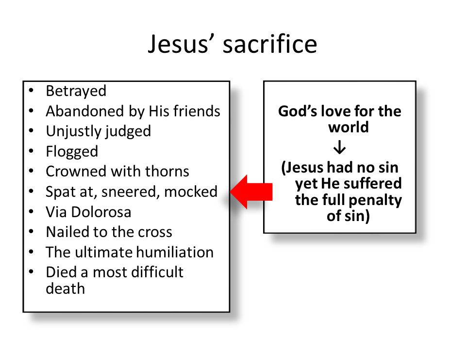 Jesus' sacrifice Betrayed Abandoned by His friends Unjustly judged