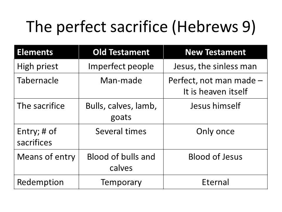The perfect sacrifice (Hebrews 9)
