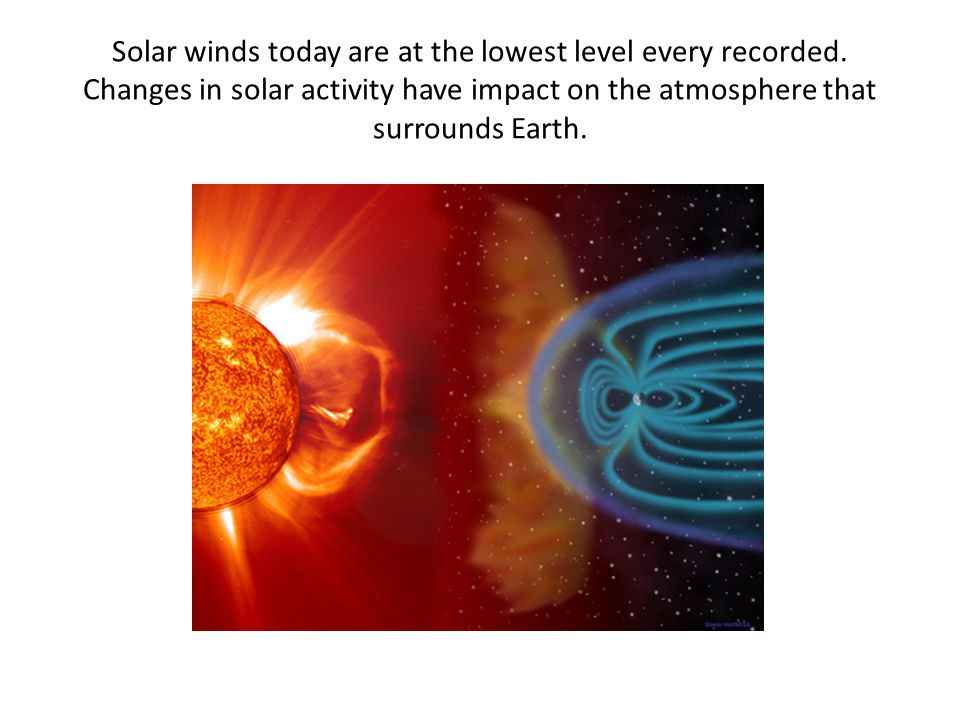 Solar winds today are at the lowest level every recorded