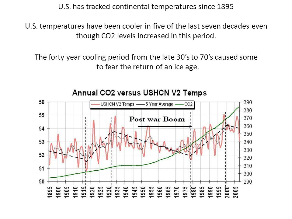 U. S. has tracked continental temperatures since 1895 U. S