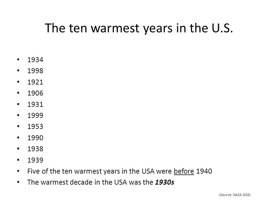 The ten warmest years in the U.S.