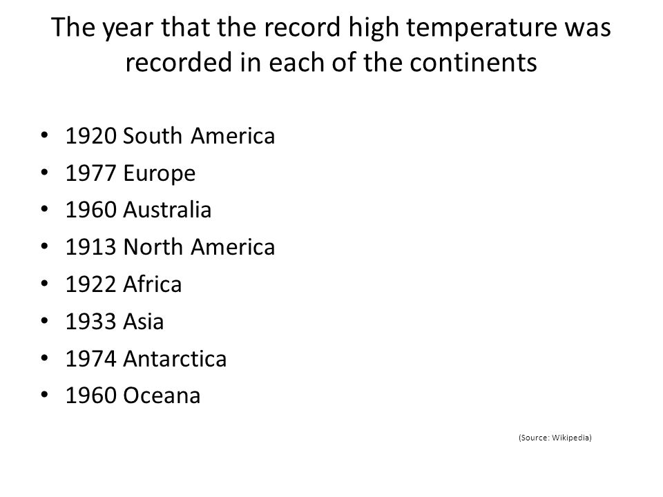 The year that the record high temperature was recorded in each of the continents