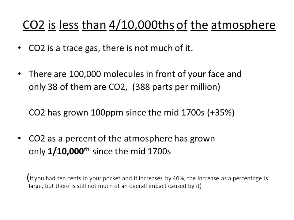 CO2 is less than 4/10,000ths of the atmosphere