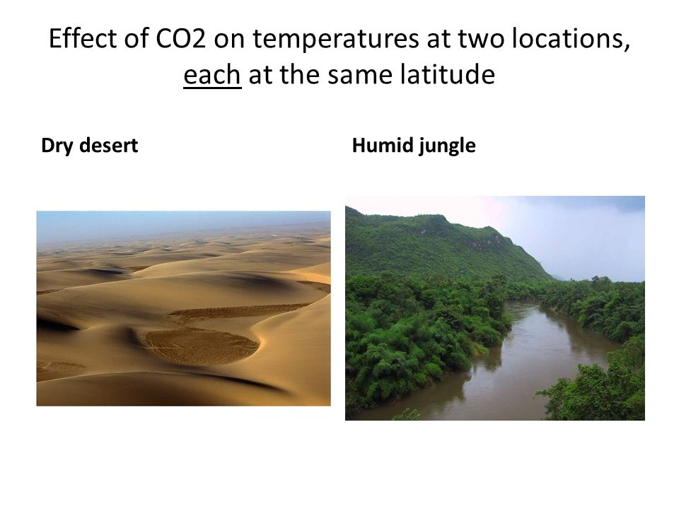 Effect of CO2 on temperatures at two locations, each at the same latitude