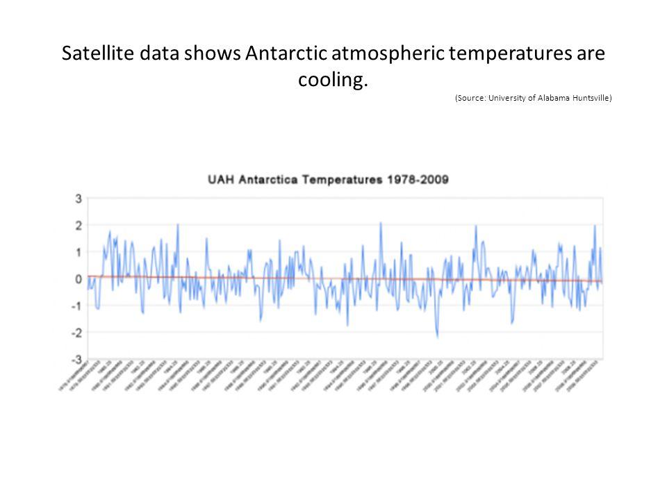 Satellite data shows Antarctic atmospheric temperatures are cooling