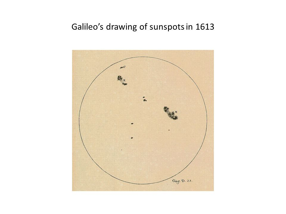 Galileo's drawing of sunspots in 1613