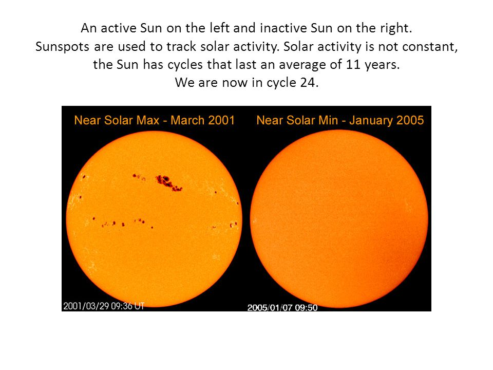 An active Sun on the left and inactive Sun on the right