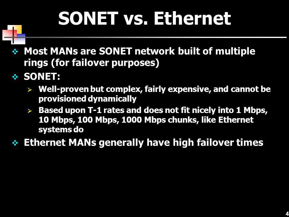 SONET vs. Ethernet Most MANs are SONET network built of multiple rings (for failover purposes) SONET: