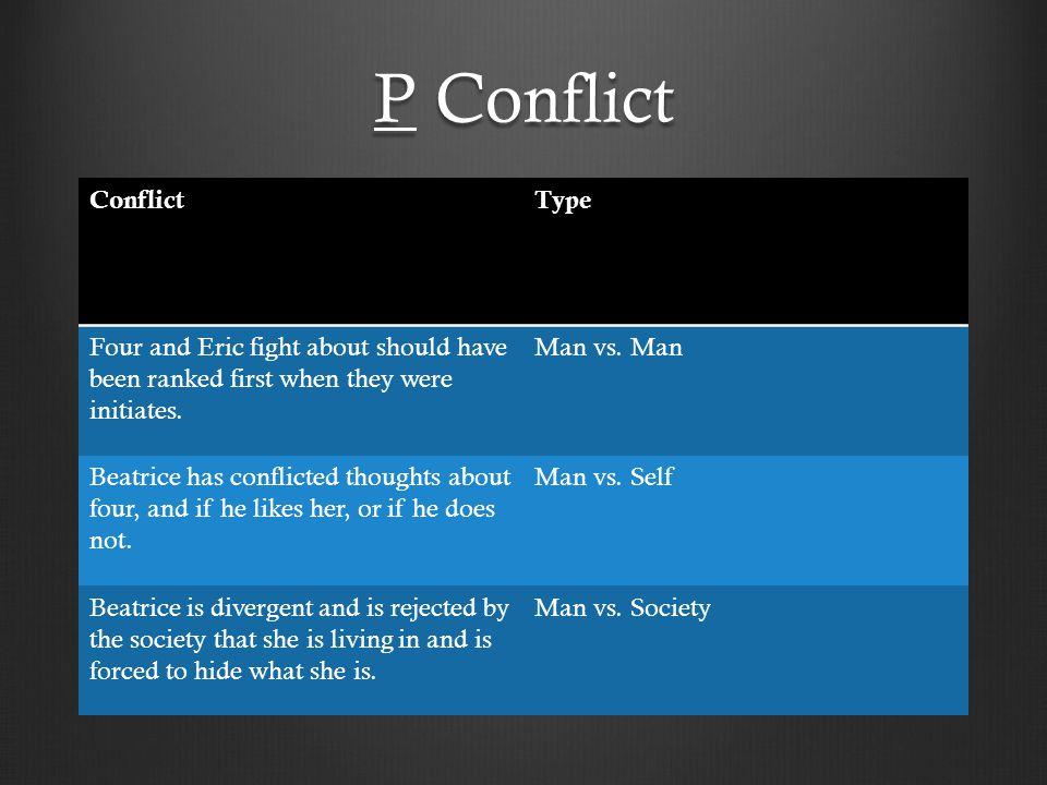 P Conflict Conflict Type