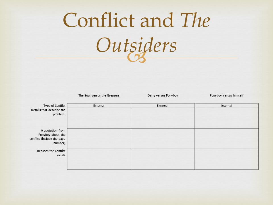 Conflict and The Outsiders