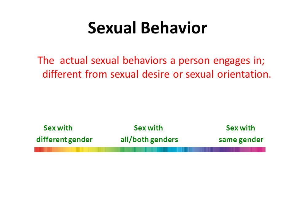 Sexual Behavior The actual sexual behaviors a person engages in; different from sexual desire or sexual orientation.