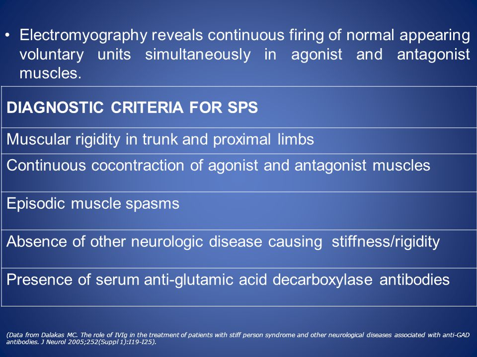 DIAGNOSTIC CRITERIA FOR SPS