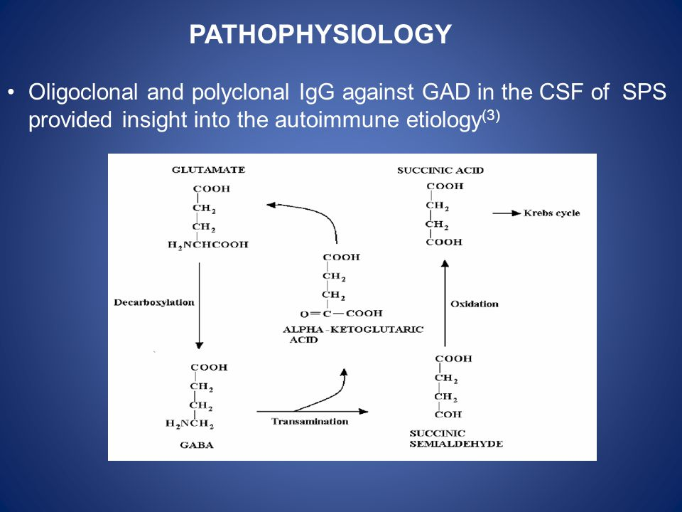 PATHOPHYSIOLOGY Oligoclonal and polyclonal IgG against GAD in the CSF of SPS provided insight into the autoimmune etiology(3)