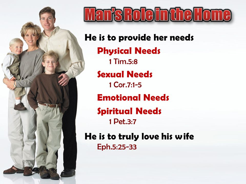 Man's Role in the Home He is to provide her needs Physical Needs