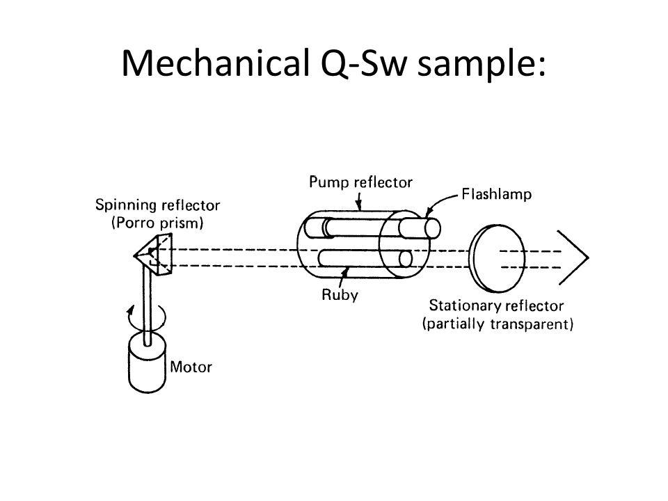 Mechanical Q-Sw sample: