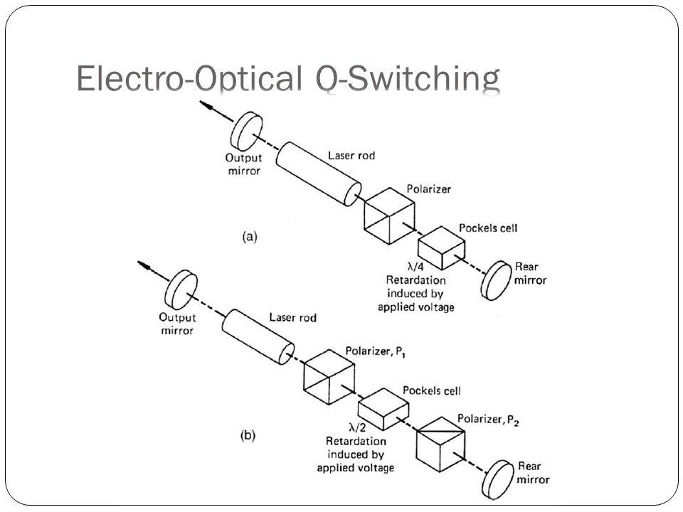 Electro-Optical Q-Switching