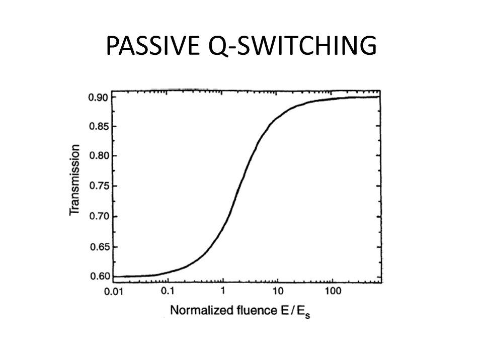 PASSIVE Q-SWITCHING