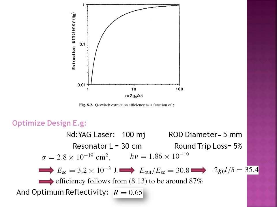 Optimize Design E.g: Nd:YAG Laser: 100 mj ROD Diameter= 5 mm. Resonator L = 30 cm Round Trip Loss= 5%