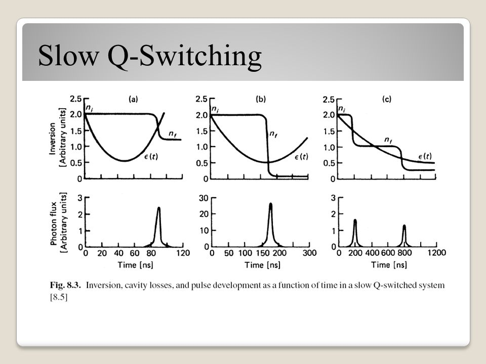 Slow Q-Switching