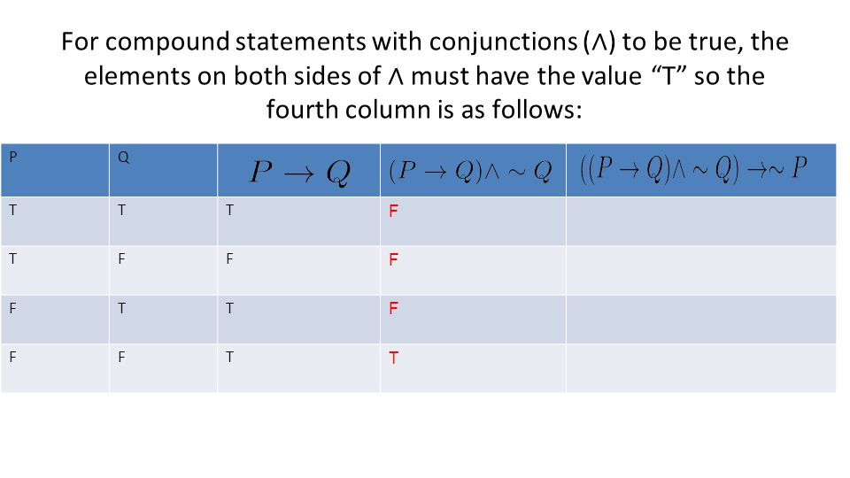 For compound statements with conjunctions (∧) to be true, the elements on both sides of ∧ must have the value T so the fourth column is as follows: