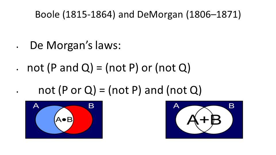 Boole (1815-1864) and DeMorgan (1806–1871)