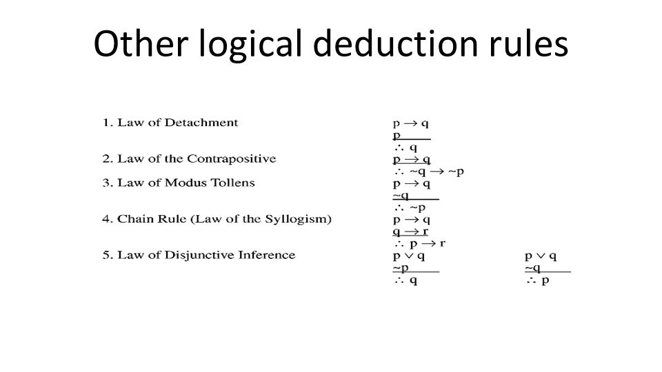 Other logical deduction rules