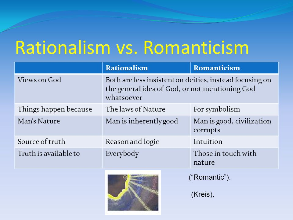 rationalism vs puritanism Worldview definitions: rationalism and naturalism the worldview of theism powered humanity for much of its existence  looking at islam vs christianity.