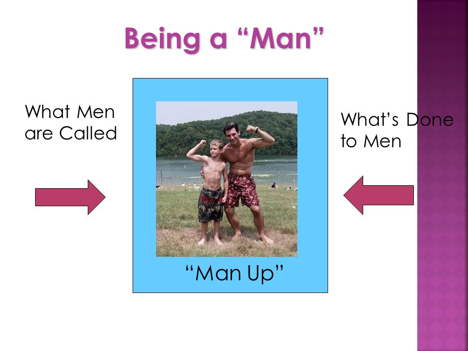 Being a Man What Men are Called What's Done to Men Man Up