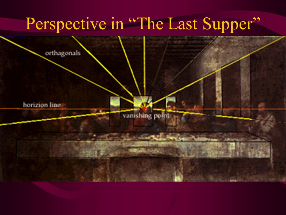 Perspective in The Last Supper