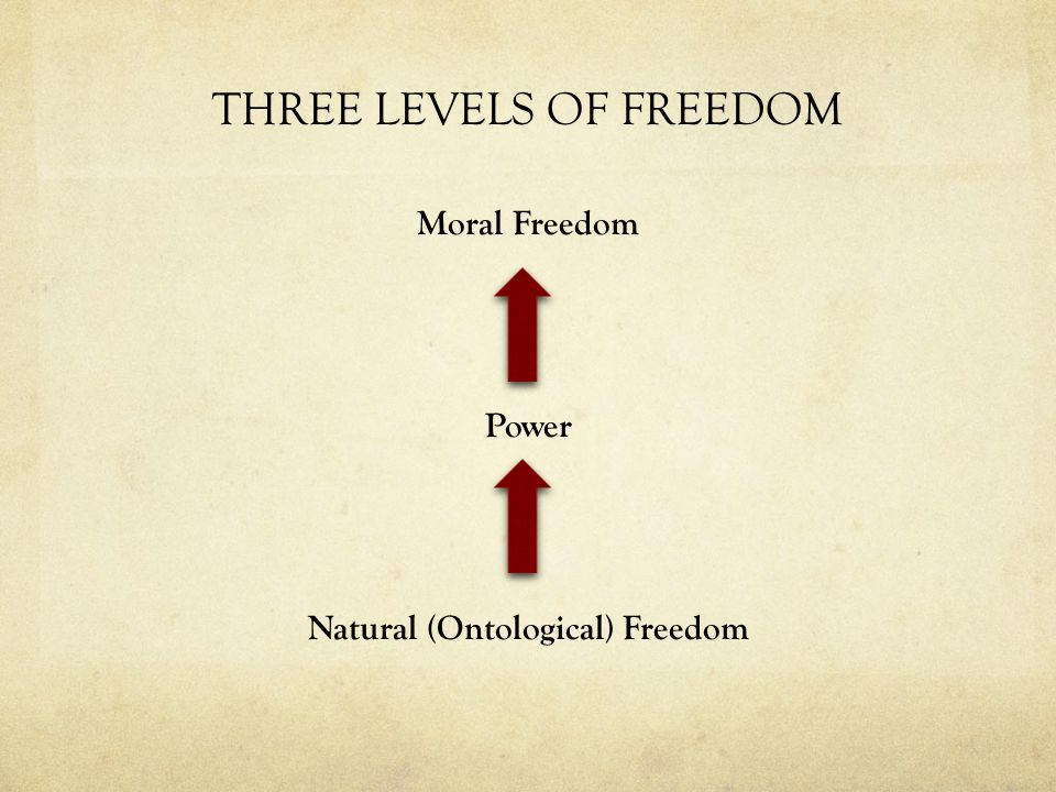 THREE LEVELS OF FREEDOM