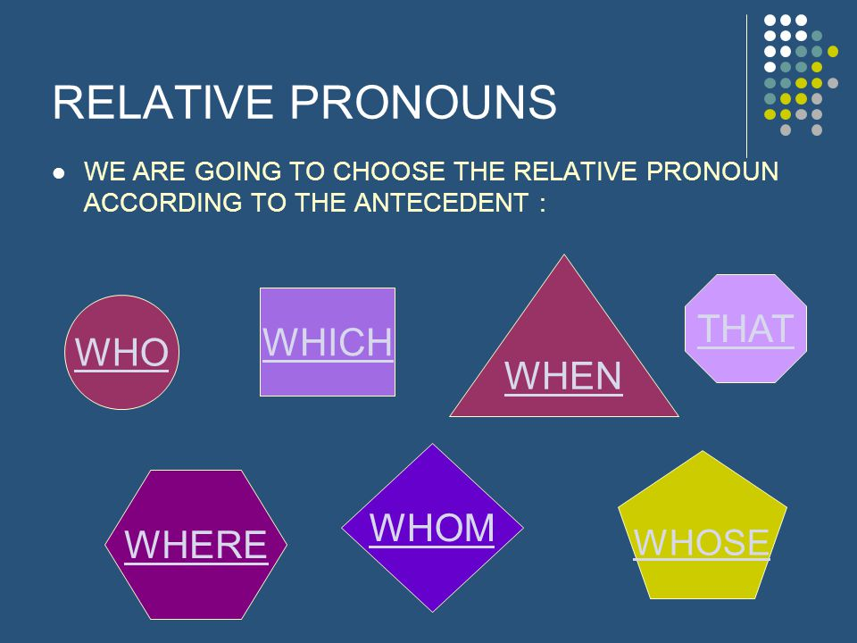 RELATIVE PRONOUNS THAT WHICH WHEN WHO WHOM WHERE WHOSE