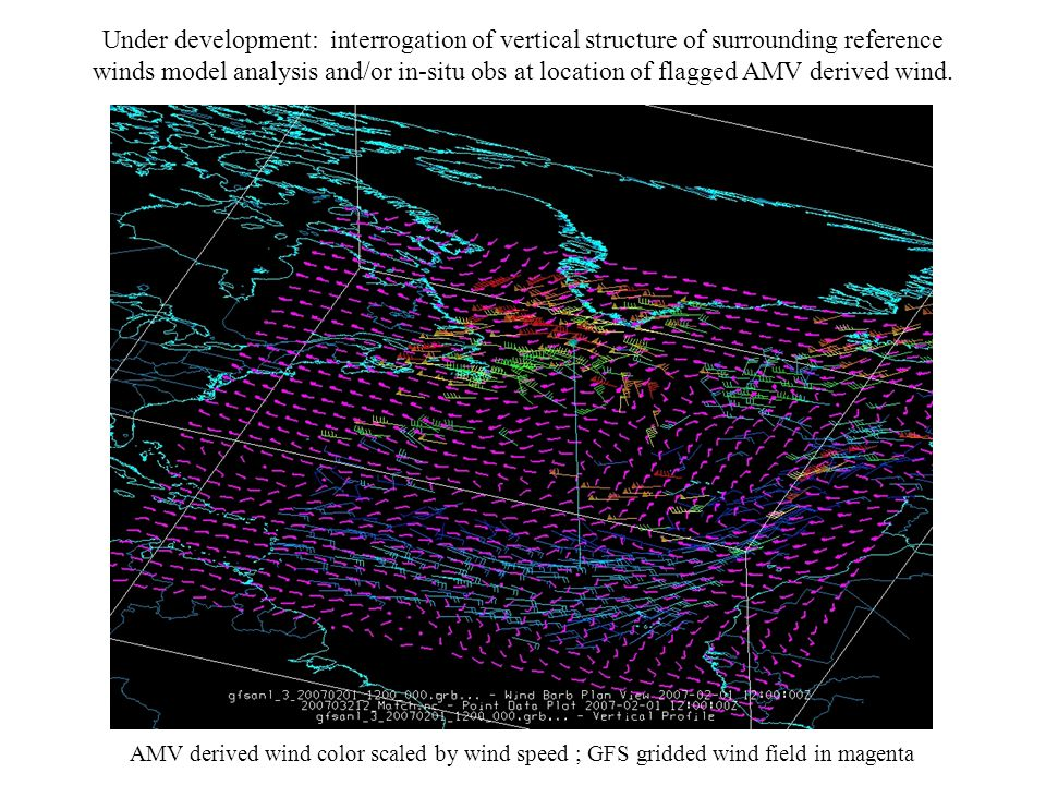 Under development: interrogation of vertical structure of surrounding reference winds model analysis and/or in-situ obs at location of flagged AMV derived wind.