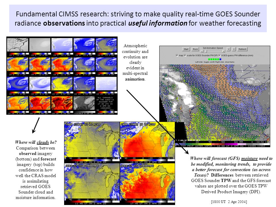 Fundamental CIMSS research: striving to make quality real-time GOES Sounder radiance observations into practical useful information for weather forecasting