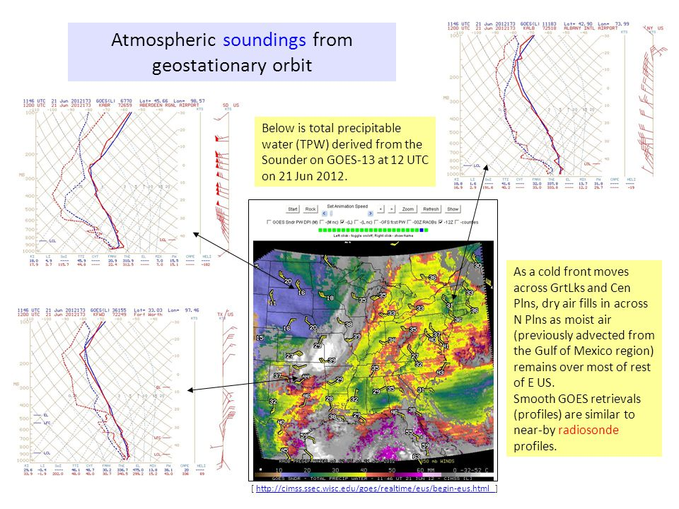 Atmospheric soundings from geostationary orbit