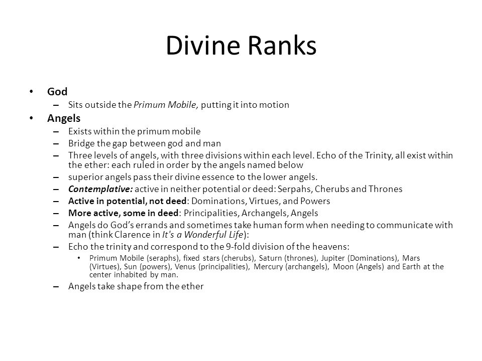 Divine Ranks God Angels