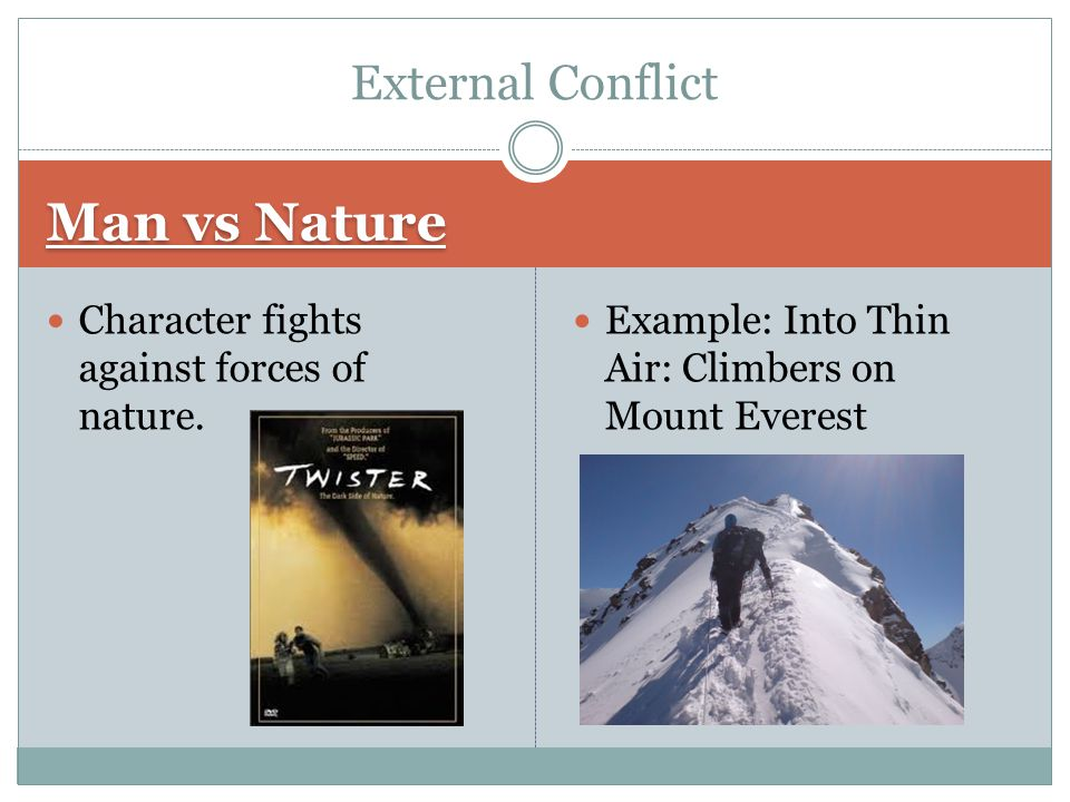 Man vs Nature External Conflict