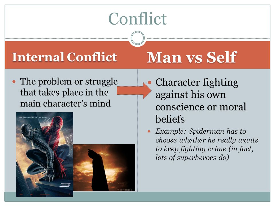 Conflict Man vs Self Internal Conflict