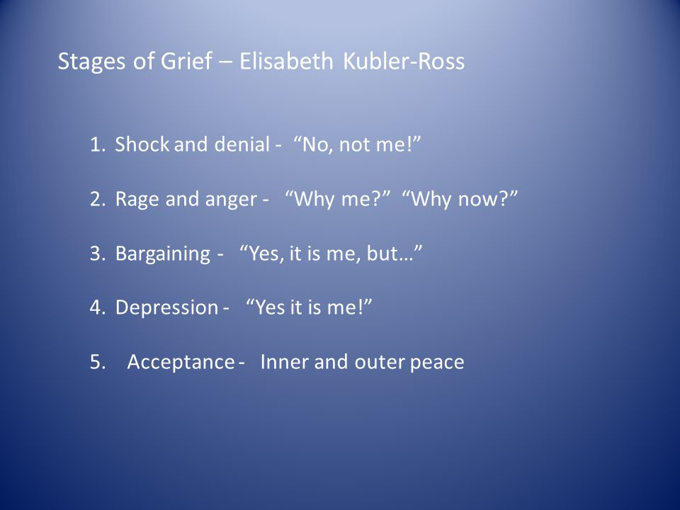 Stages of Grief – Elisabeth Kubler-Ross